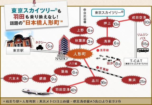 ホテル日本橋サイボー 交通